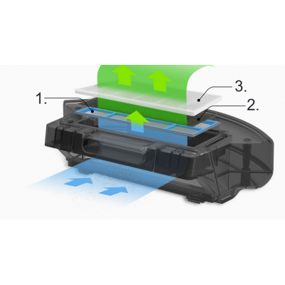 Filtrační systém robotického vysavače ILIFE A8